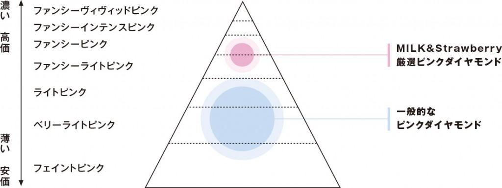 pink-infoimage